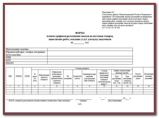 план график размещения заказов: