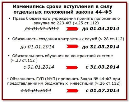 Изменения сроков по КС 1